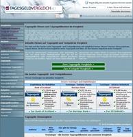 Hohe Zinsen und Sicherheit: Tagesgeldvergleich.net ab führt Testsiegel ein