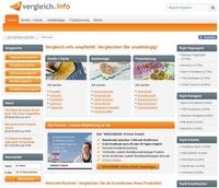 Vergleich.info erweitert Angebot bei Prepaid Kreditkarten