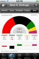 Wahl App NRW: die unabhängige App zur Landtagswahl in Nordrhein-Westfalen