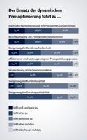 Studie der TU Chemnitz zeigt: Intelligentes Pricing gilt als Erfolgsfaktor im Handel