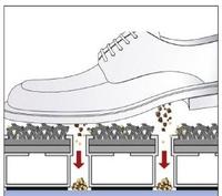 Eine saubere Lösung: Eingangsmatten von Südprofile
