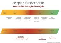 Vorbestellung zur Internet-Domain .berlin hat begonnen