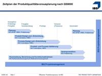 showimage Vorausschauende Produktqualitätsplanung mit APQP - Projektplanung und -steuerung