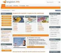 Vergleich.info: GEFA BANK neuer Anbieter bei Tagesgeld und Festgeld