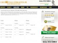 Der Goldpreis frisch auf den Tisch - per Klick auf edelmetall-verkaufen.de