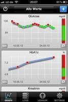 Neue Medizin-App für Diabetiker: Diabetes mellitus relevante Laborwerte dokumentieren.