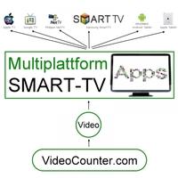 5 Jahre VideoCounter.com: integriertes Videomarketing von YouTube bis hin zu Smart-TVs-Apps