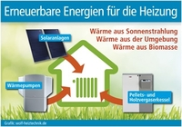 Regenerative Wärmeerzeugung: