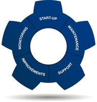 Alfa Laval präsentierte auf der ACHEMA 2012 ein neues kundenspezifisches Servicekonzept