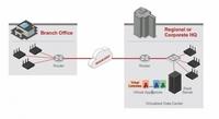 """Private Cloud-Umgebungen mit """"Meru Virtual Mobility Controllern"""" managen"""