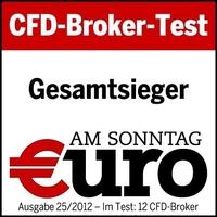 FXFlat ist Testsieger 2012 im CFD-Broker-Vergleich der Euro am Sonntag