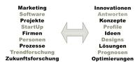 Neuartige NEURONprocessor Schwarmintelligenz zur Beschleunigung von Vorhaben nutzen