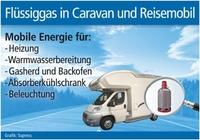 Flüssiggas-Heizung im Caravan