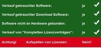 EuGH: Gebrauchte Software-Lizenzen dürfen weiterverkauft werden