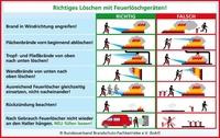 bvbf: Brandschützer warnen vor hohem Brandrisiko in der Landwirtschaft während der Erntesaison