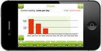IFA - Stromverbrauch künftig vom Smartphone aus kontrollieren