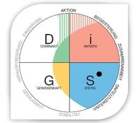 Das neue DiSG® erstellt noch individuellere Persönlichkeitsprofile