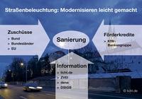 Kommunen setzen auf LEDs