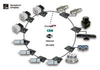 electronica 2012: Synapticon stellt DYNARC-Plattform vor - verteilte Embedded-Systeme für komplexe Automatisierung und Robotik