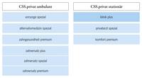 Neue Unisex-Tarife der CSS Versicherung AG - Flexibilität und Individualität stärken weiter Eigenverantwortung