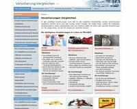 KFZ-Versicherung: Unisex-Tarife lassen Beiträge steigen