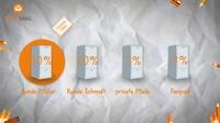erklärvideo.de produziert Produktvideo für die Mail-Software (Add-On für Outlook) yourMail