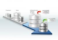 DOAG 2012: Chronos Archive Explorer und Consulting-Angebot rund um Application Retirement sind bei CSP Schwerpunkte