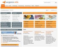 Zinssenkung: DenizBank passt Tagesgeld und Festgeld an