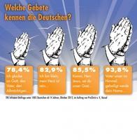 Verein ProChrist lädt ein, andere Menschen für sich beten zu lassen