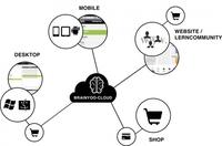 """Brainyoo 2.0 Digitale Karteikarten mit """"Lern-Turbo"""" kostenlos zum Download"""