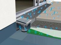 Sicher zur barrierefreien Türschwelle: Komplettsystem mit garantierter Entwässerungsleistung