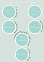 Knigge für Karten und Accessoires rund um die Hochzeit