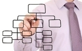 """Key Account Management - ein """"State-of-the-Art-Modell"""""""