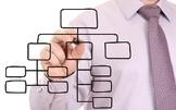 Key Account Management - ein