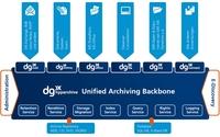 Bahr Modultechnik setzt auf dg hyparchive zur Archivierung von Microsoft Dynamic NAV