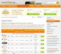 Wüstenrot Bank zahlt 2,0 Prozent Sonderzins aufs Tagesgeld