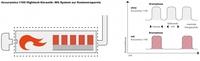Energiewende in Deutschland: Informationsdefizit behindert den Fortschritt