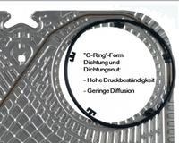 Alfa Laval erhöht mit dem neuen Dichtungssystem RefTight die Messlatte für halbverschweißte Plattenwärmeübertrager