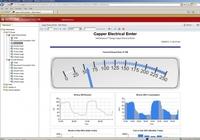 Software-Anwendungen von Rockwell Automation mit neuen Energy-Intelligence-Funktionen