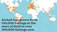 Airbnb: Über vier Millionen Gäste in Privatunterkünften