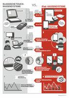 Infografik: pepperbill vergleicht Gastronomie- und iPad-Kassensysteme