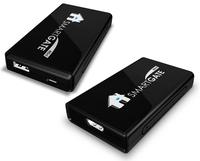 Shaspa Smart Home Stick für HDMI-fähige TV-Geräte unterstützt HomeMatic