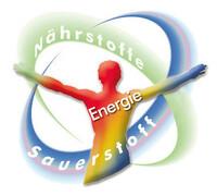 individuelle Stoffwechselmessung in Dresden mit Metabolic Test