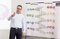 9Levels Berater vorn: Champions bei Marktveränderungen