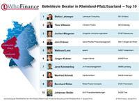 WhoFinance und WELT zeichnen Stefan Lahmeyer als besten Finanzberater Rheinland-Pfalz/Saarlands sowie TOP 50 im bundesweiten Vergleich aus