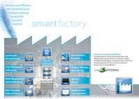 Mit PROXIA MES zur smart factory - auf Kurs zu Industrie 4.0