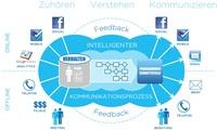 Geländefähiges Dialogmarketing mit Silverpop Engage für höhere Kundenbindung und erfolgreiche Käufer Reaktivierung