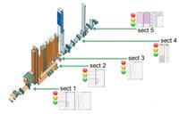 QuinLogic: Proaktive Produktionsüberwachung verbessert das Betriebsergebnis