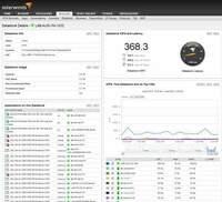 SolarWinds erweitert Virtualisierungs-Monitoring und liefert Sichtbarkeit von den Anwendungen bis hin zum Datenspeicher