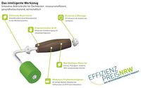 Modular und ergonomisch - neue Werkzeuggeneration für Dachdecker schont Ressourcen und die Gesundheit